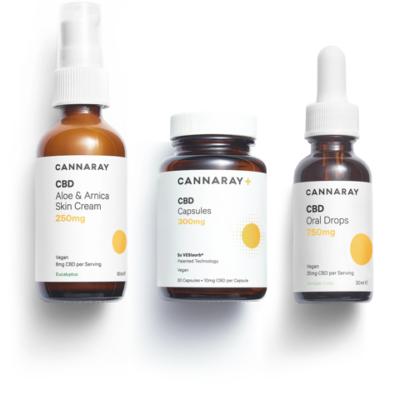 Cannary CBD Oil